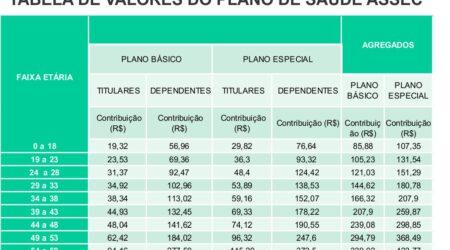 tabela plano assec