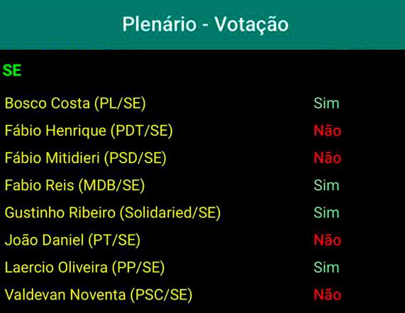 voto deputados se votacao privatizacao saneamento